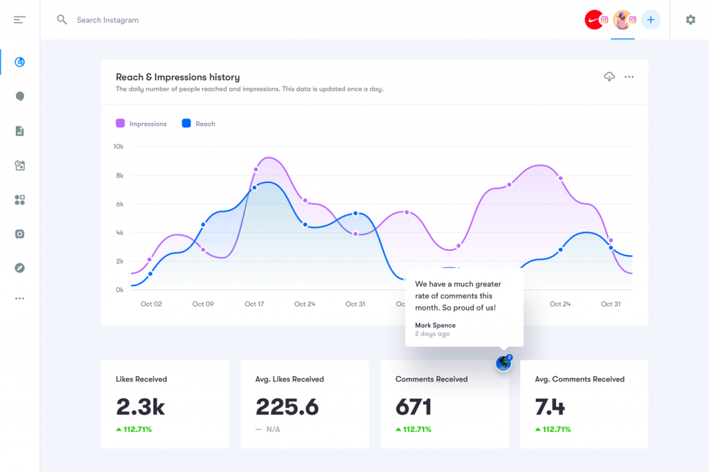 Dashboard - Magnify Dental Marketing